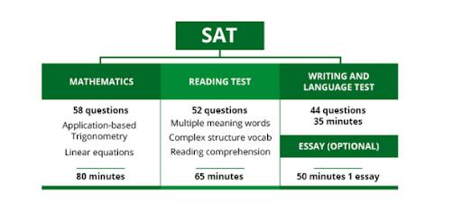 SAT Prep guide